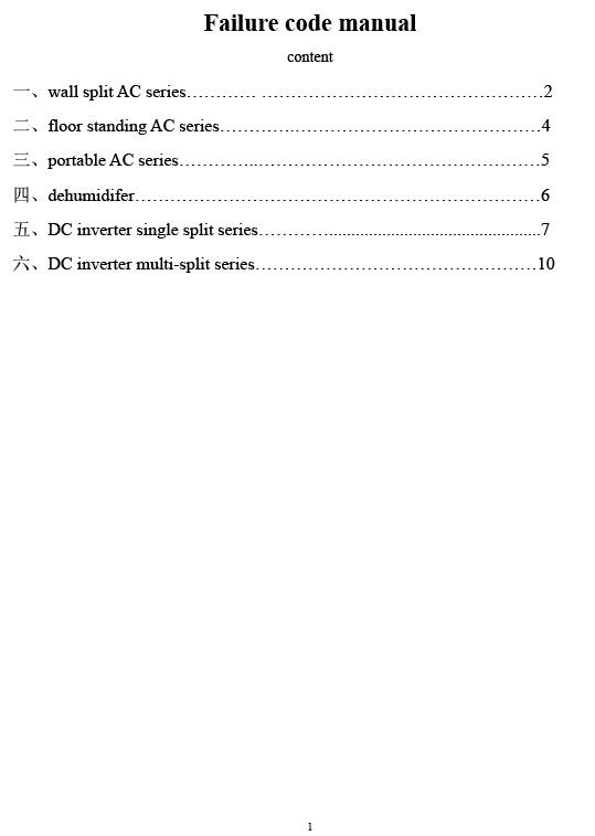 Кодове за грешки на климатици Chigo