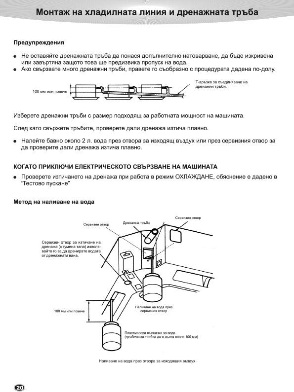 Инструкция за монтаж на хладилна линия и дренажна тръба