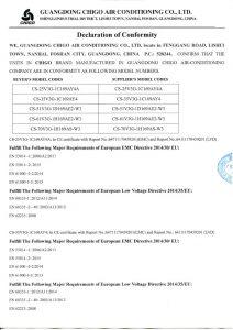 Декларация за съответствие на климатици за високостенен монтаж